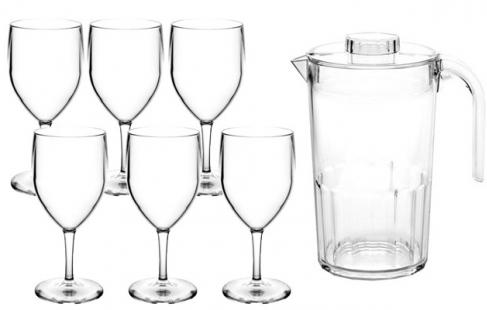Brudsikre glas